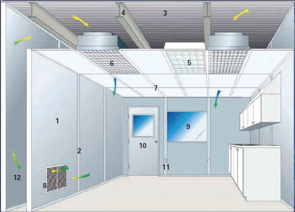 Modular Clean Rooms Modular Office Buildings Daco Corp