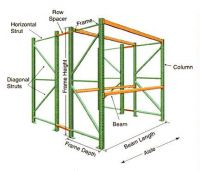 Drive In / Drive Thru Pallet Racking Systems