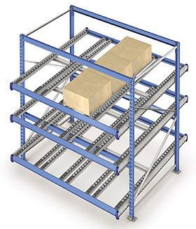 Pallet Flow Pallet Racks Diagram