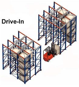 Drive In Thru Warehouse Pallet Racking Systems Features Benefits Include