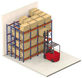 Push Back Pallet Racks System Diagram