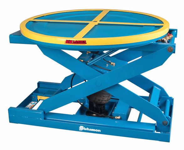 EZ Loader Scissor Lift Tables