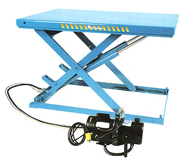 LX Series LoProfile - Hydraulic Scissor Lift Tables