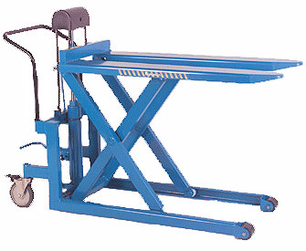 LV Skid Scissor Lift Tables